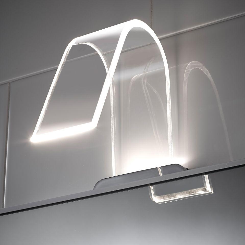 Sensio Furniture Lighting Solutions